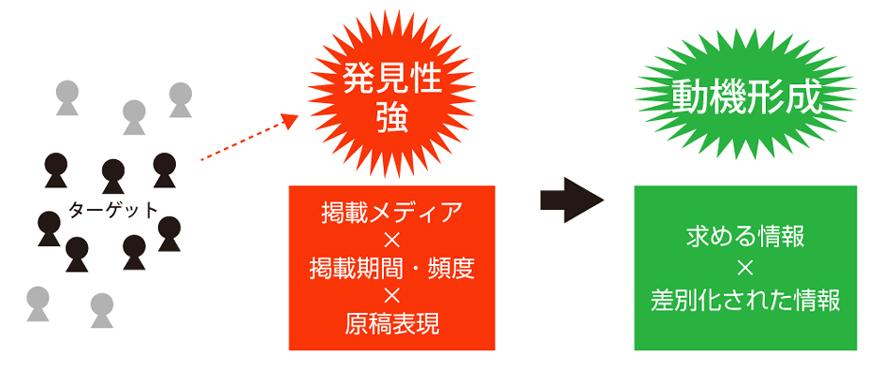 20151202_応募数