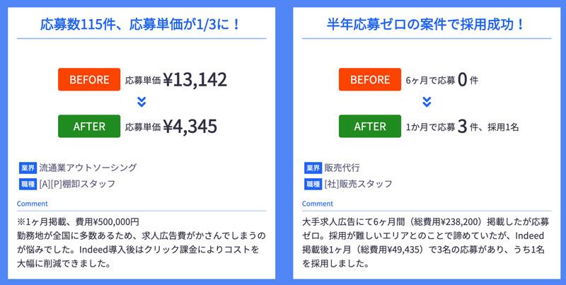 太陽企画の運用によるIndeedの効果事例(Before:求人広告媒体 / After:Indeed)